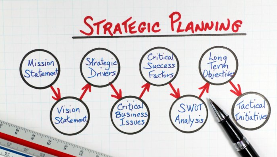 The Key Concepts of Facility Strategic Planning for Facility Managers
